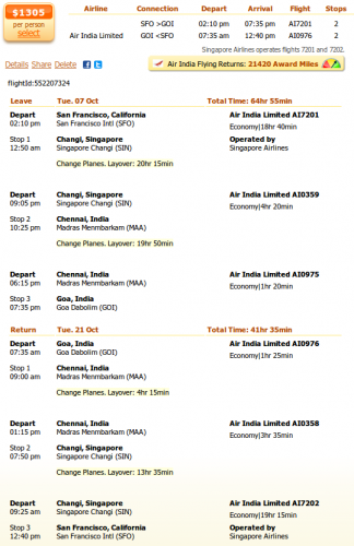 San Francisco to Goa airfare details